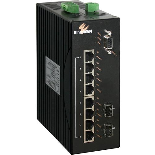 EtherWAN 8-port 10/100BASE-TX PoE + 2-port Gigabit Hardened Managed Ethernet Switch